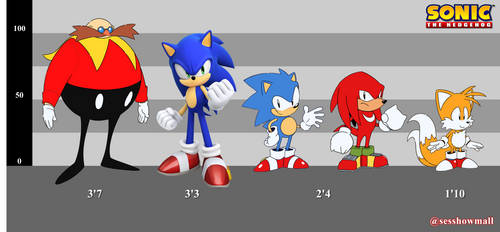 Classic Sonic Heights