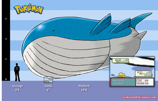 Pokemon: Accurate Joltik and Wailord Battle