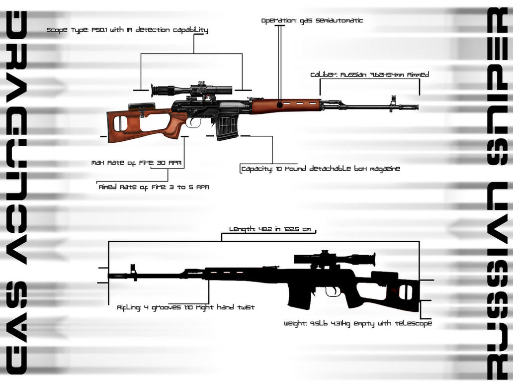 Russian Dragunov SVD Technical by s1dc
