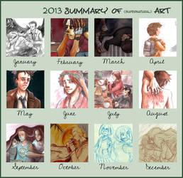 2013 Summary Of Art by Resosphere