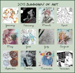 2015 Summary Of Art by Resosphere