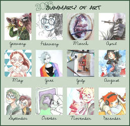 2016 Summary Of Art by Resosphere