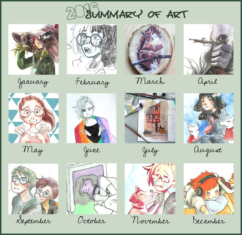 2016 Summary Of Art by Resosphere