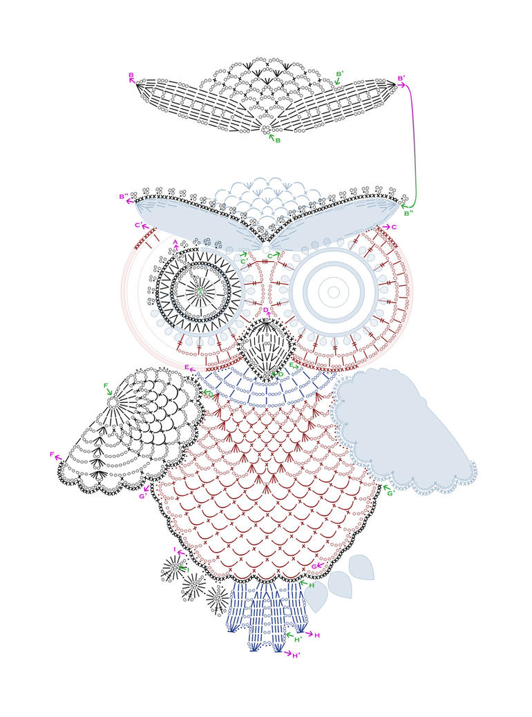 Crochet Owl Pattern : Crochet owl pattern by tasamajamarina on DeviantArt