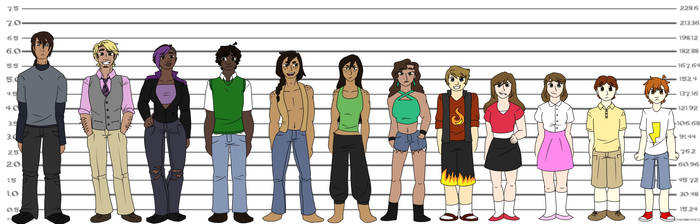 Character Height Chart by doublemb