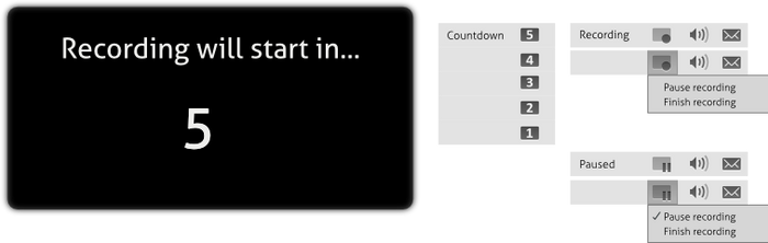 Countdown and the Indicator