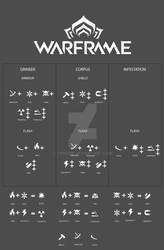 Warframe - element combination