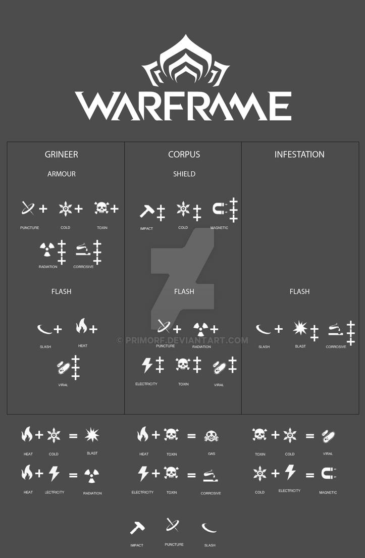 Warframe - element combination by Primorf