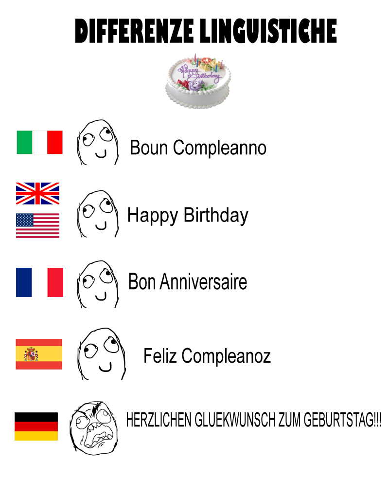 Differenze Linguistiche - Happy Birthday by TsundereViolet-Chan