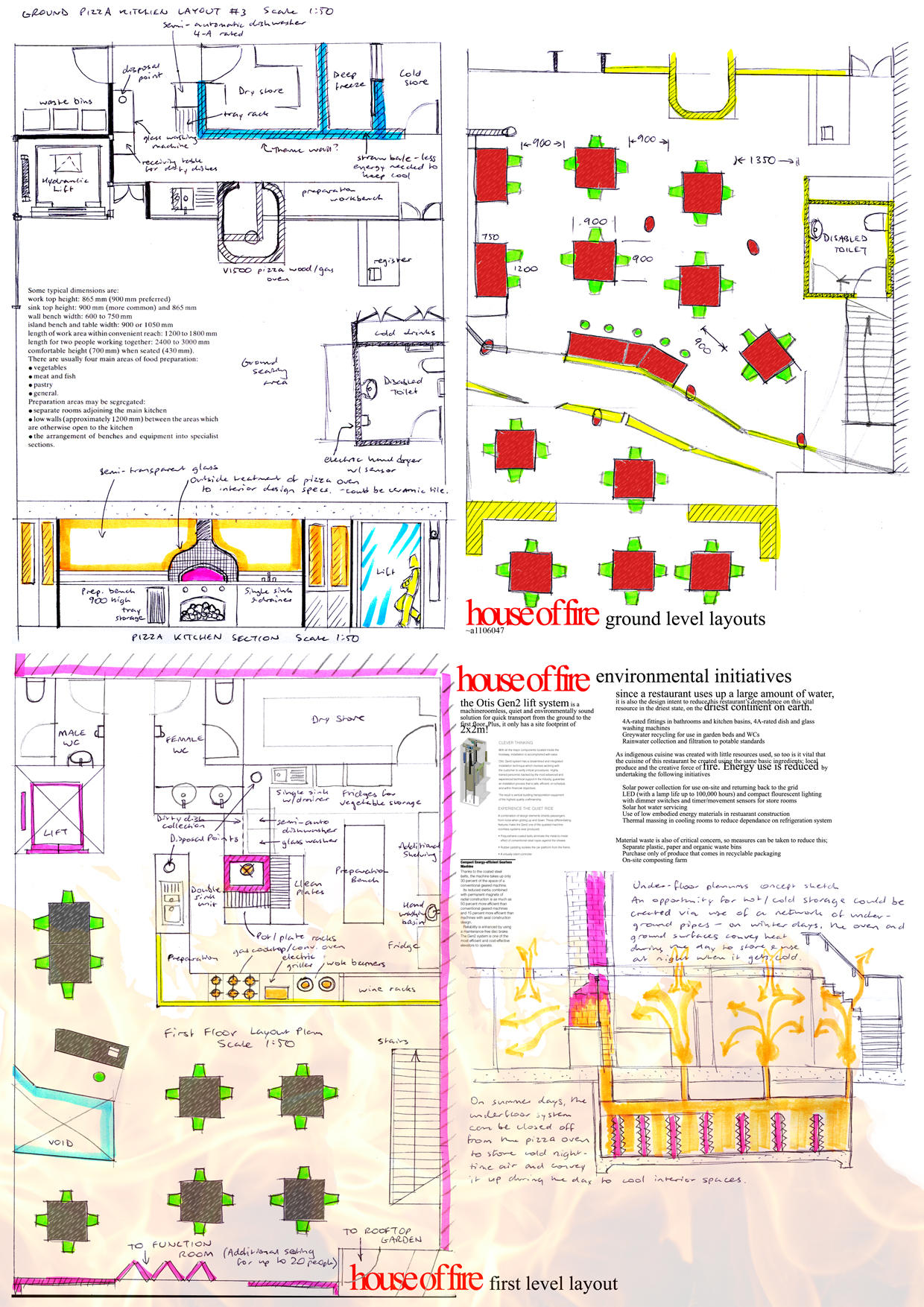 Restaurant layout pages yay by a on deviantart