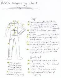 Measuring chart- men by Animus-Panthera