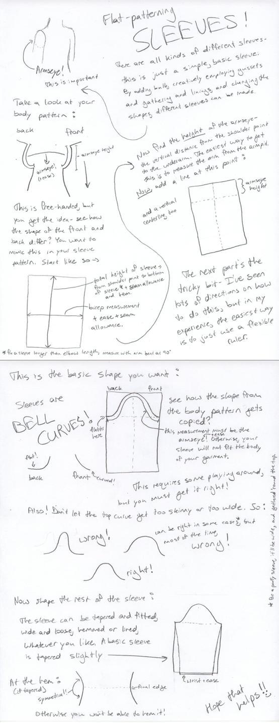 Tutorial: Patterning Sleeves by Animus-Panthera