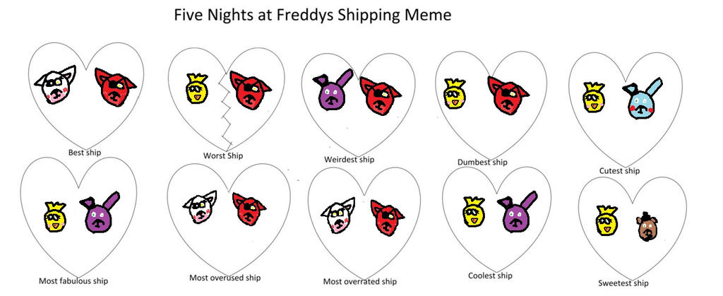 fnaf_shipping_meme_thingy_x3_by_foxannathefox dah3gsx fnaf shipping meme thingy x3 by foxannathefox on deviantart