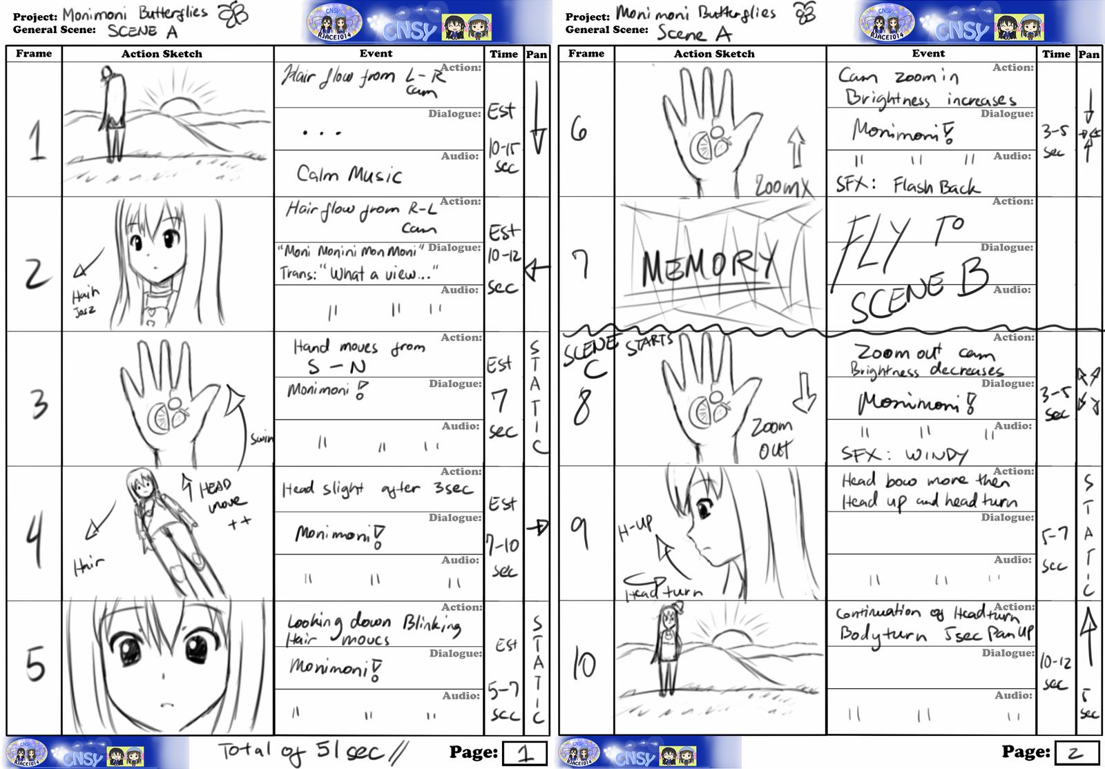 STORYBOARD: Monimoni Butterflies - Scene A,B,C by RJAce1014 on ...