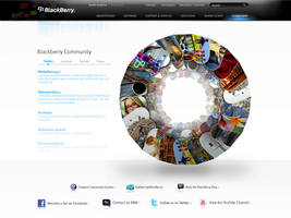 Blackberry Community Concept