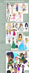 Dolling Timeline 2006-2010 by Gummy-Monster