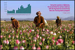 The Great US/NATO Opium Bonanza in Afghanistan