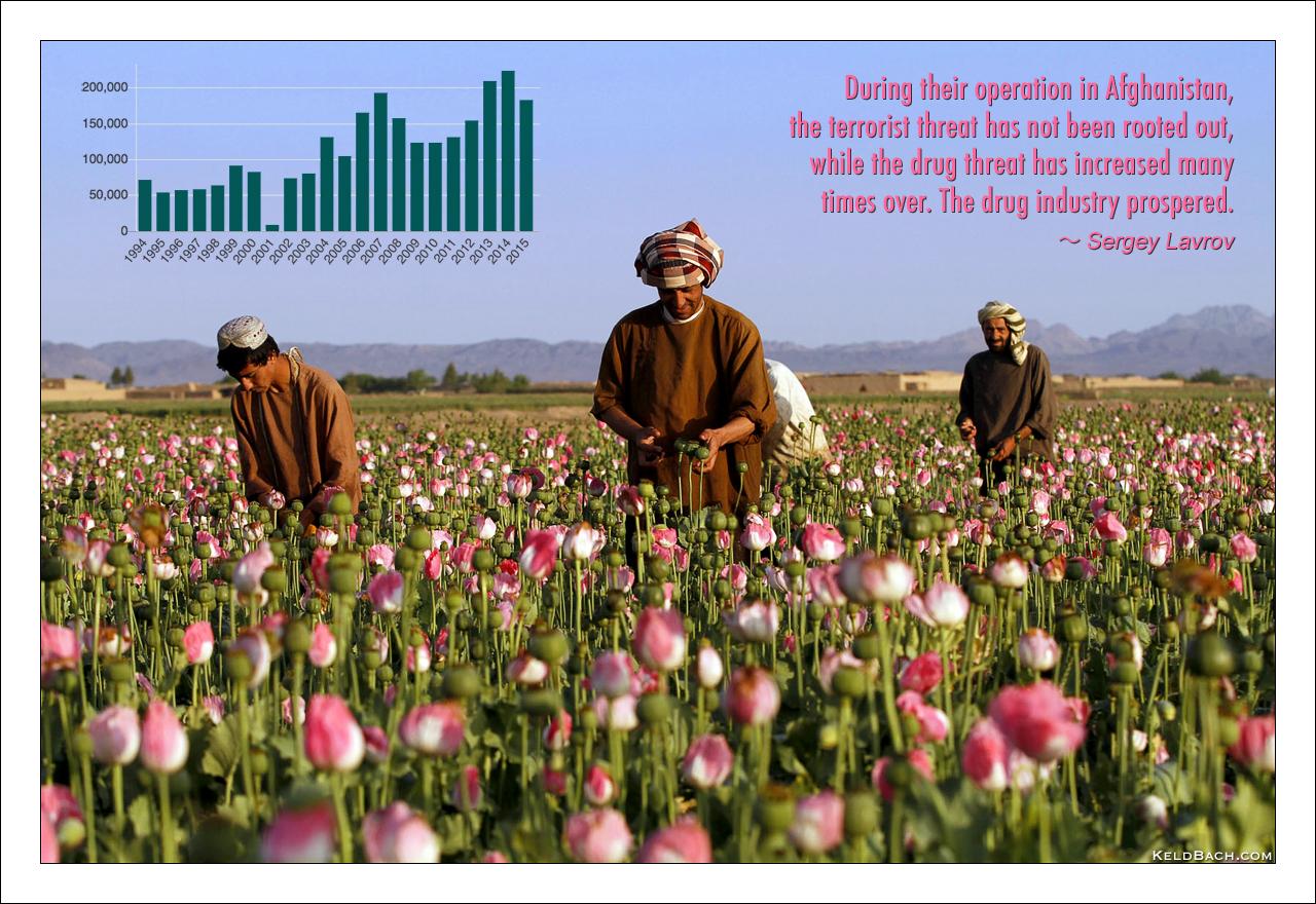 The Great US/NATO Opium Bonanza in Afghanistan by KeldBach