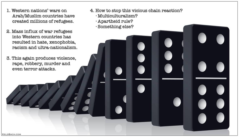The Domino Effect by KeldBach
