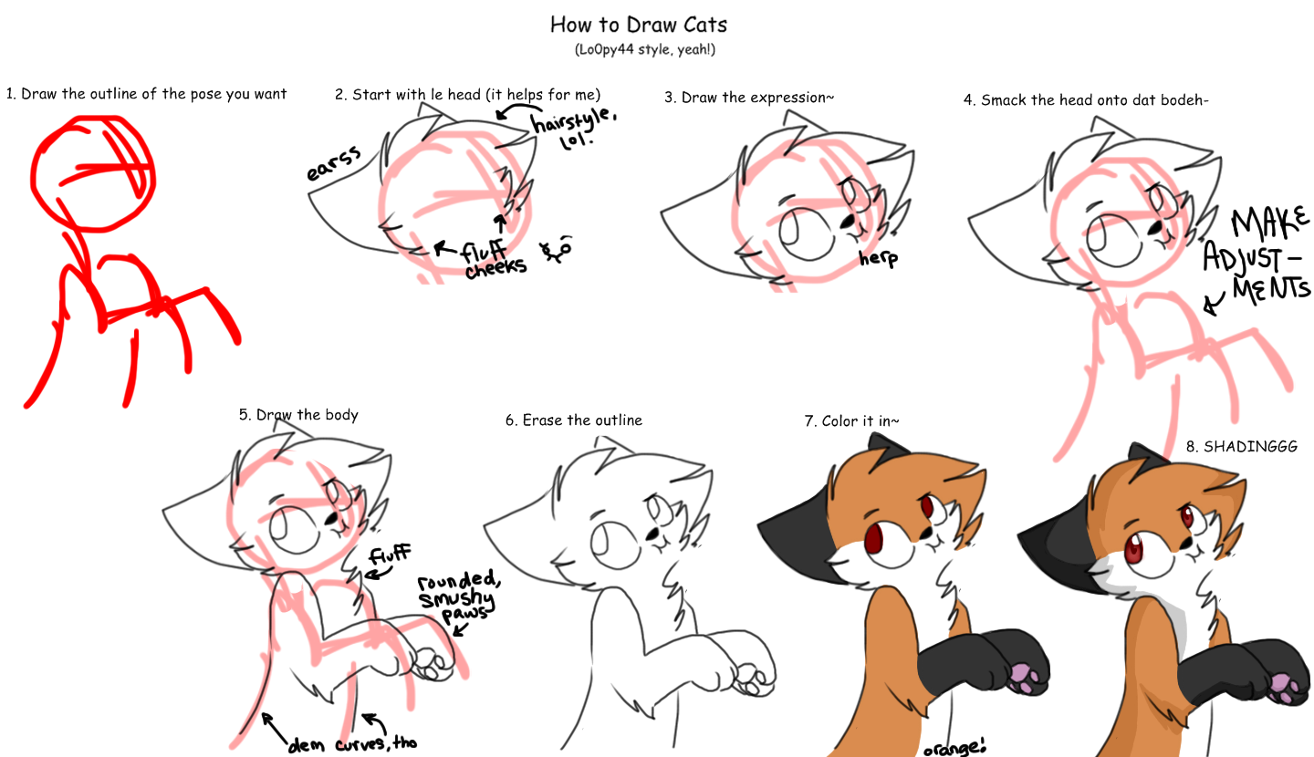 Cat Tutorial Thingy By Loopy44 On DeviantArt