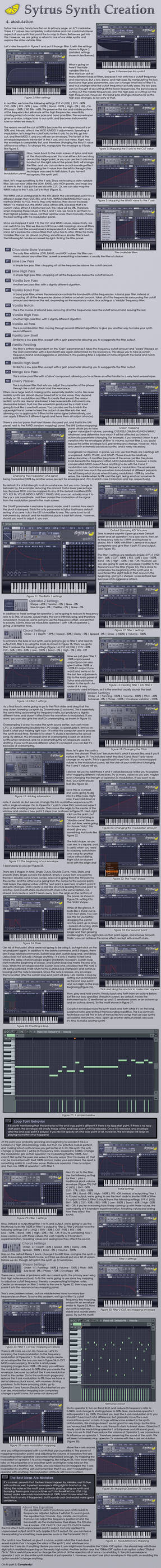 Sytrus Synth Creation - Part 4