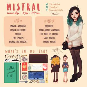 #MeetTheArtist