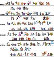 Best of the best 2 by PokemonHoenn