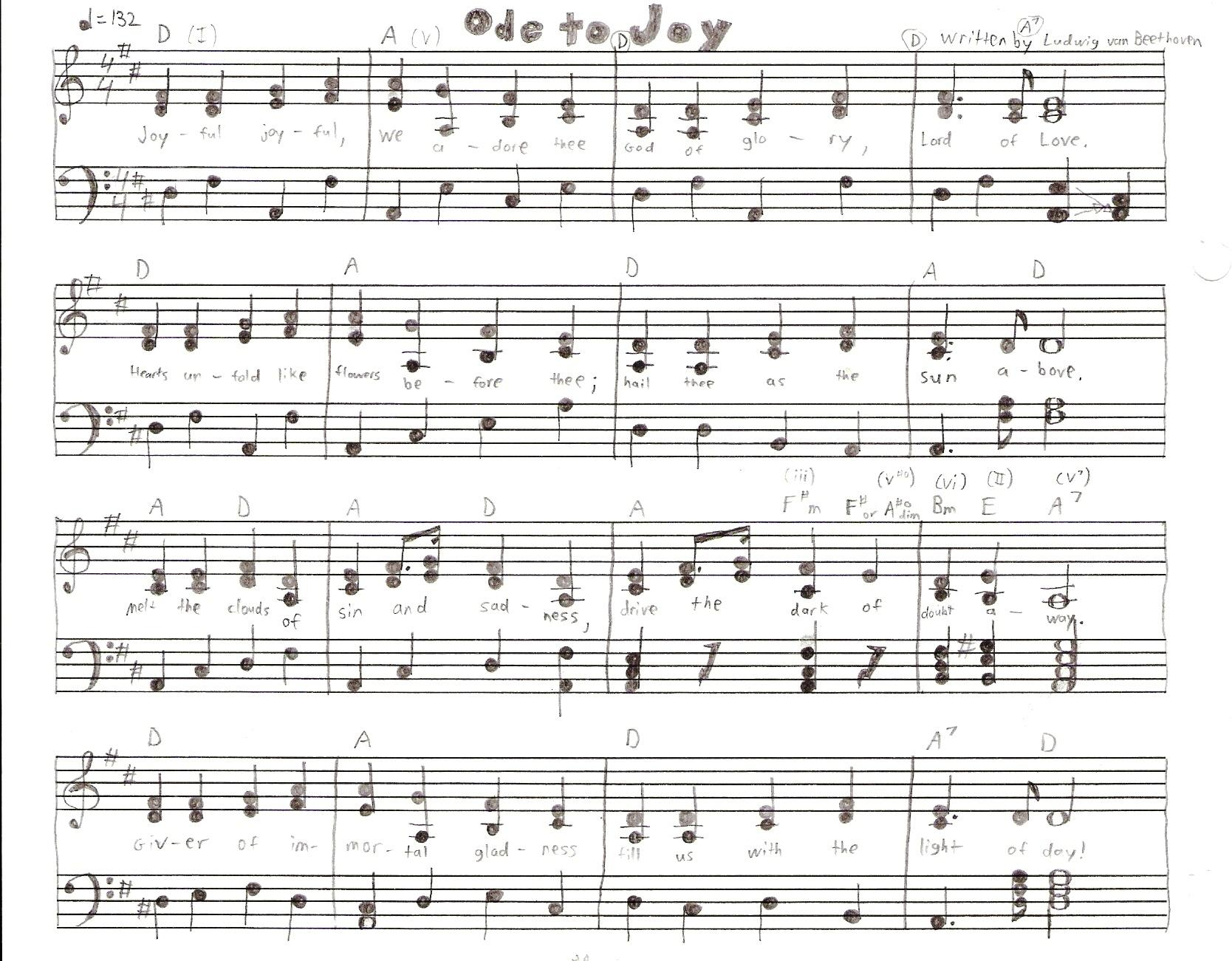 ode to joy This famous melody comes from the final movement of beethoven's choral symphony no9 in d minor, op125 it is a setting for choir and orchestra of the german poet schiller's 1785 poem an die freude the ode to joy was adopted as europe's anthem by the council of europe in 1972.