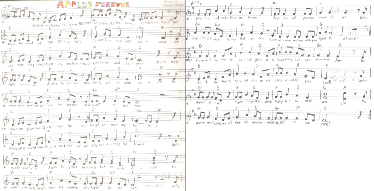 Apples to the Core sheet music by Dogman15