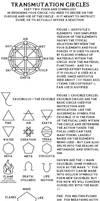 Trans. Circle tut. by Exxos p2