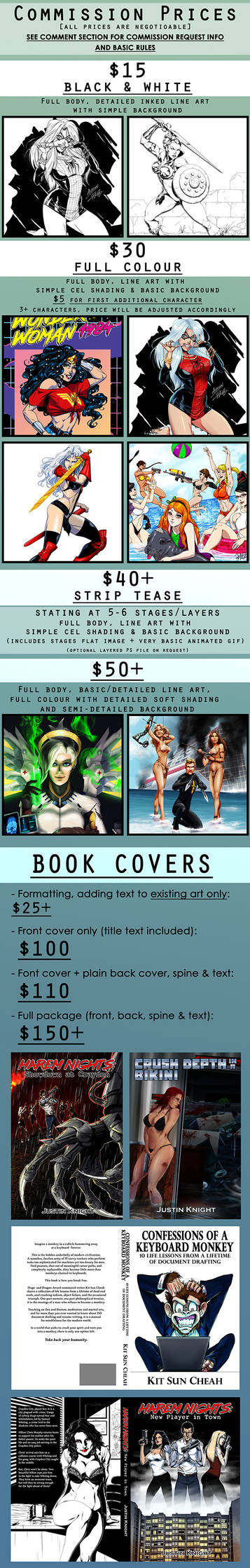 Commissions UPDATED