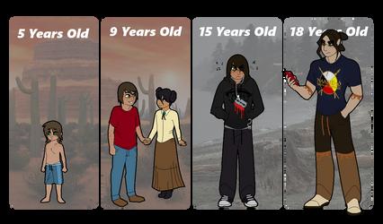 Sladen Age Progression by Birritan