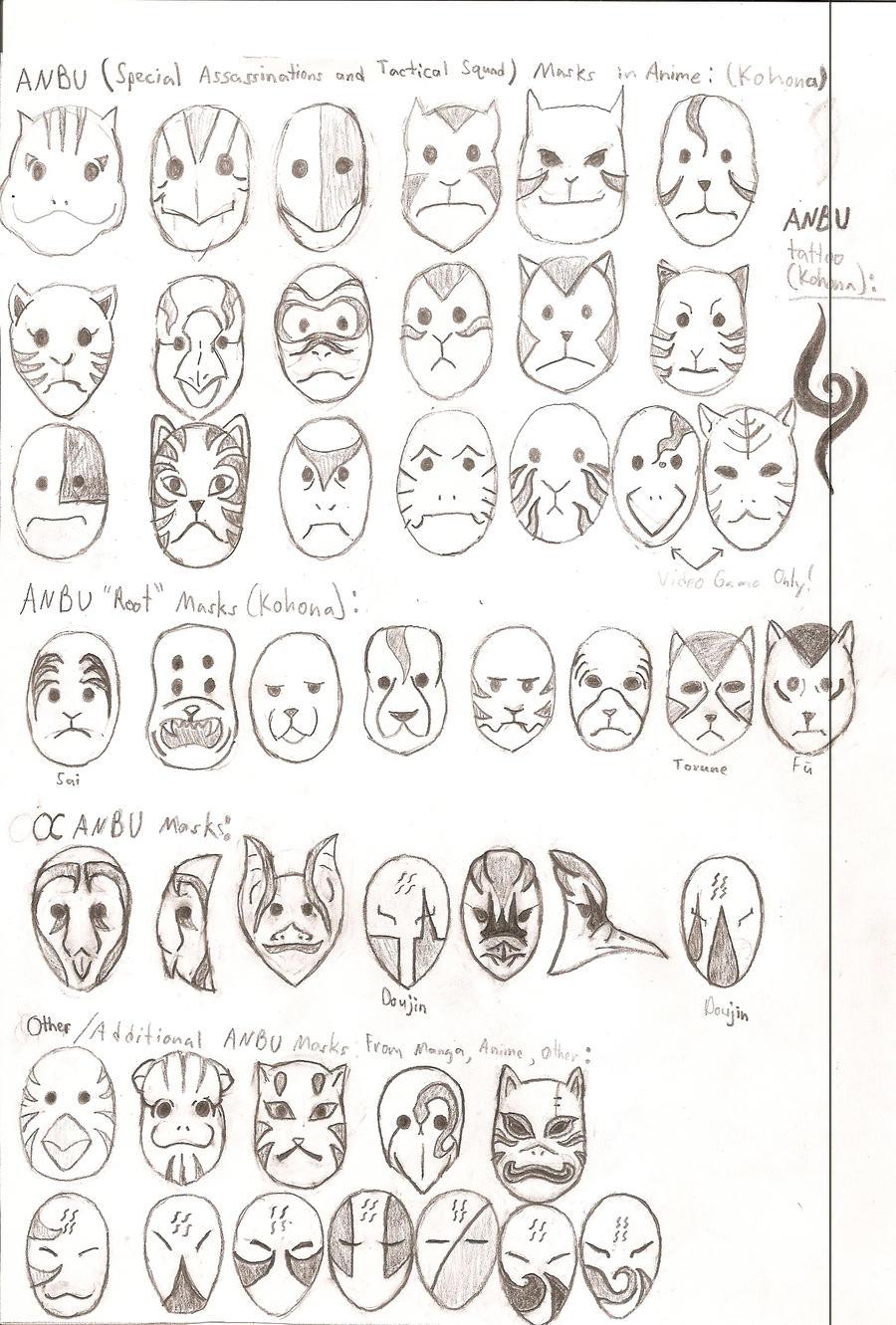 Anbu Mask Designs Anbu mask 2 0  additonalHow To Make A Anbu Mask