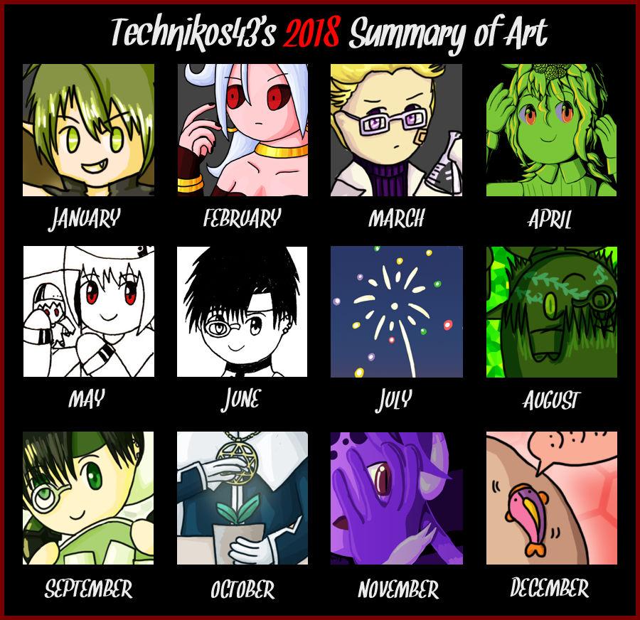 2018 Summary Meme