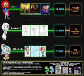 Commission Chart :.: Cuadro de Comisiones