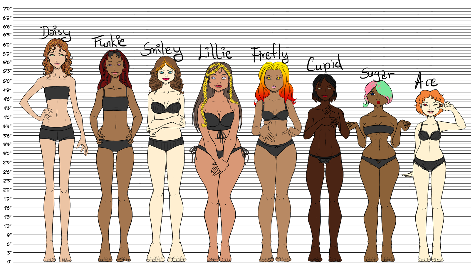 OC Height Reference by LaDiablesse on DeviantArt