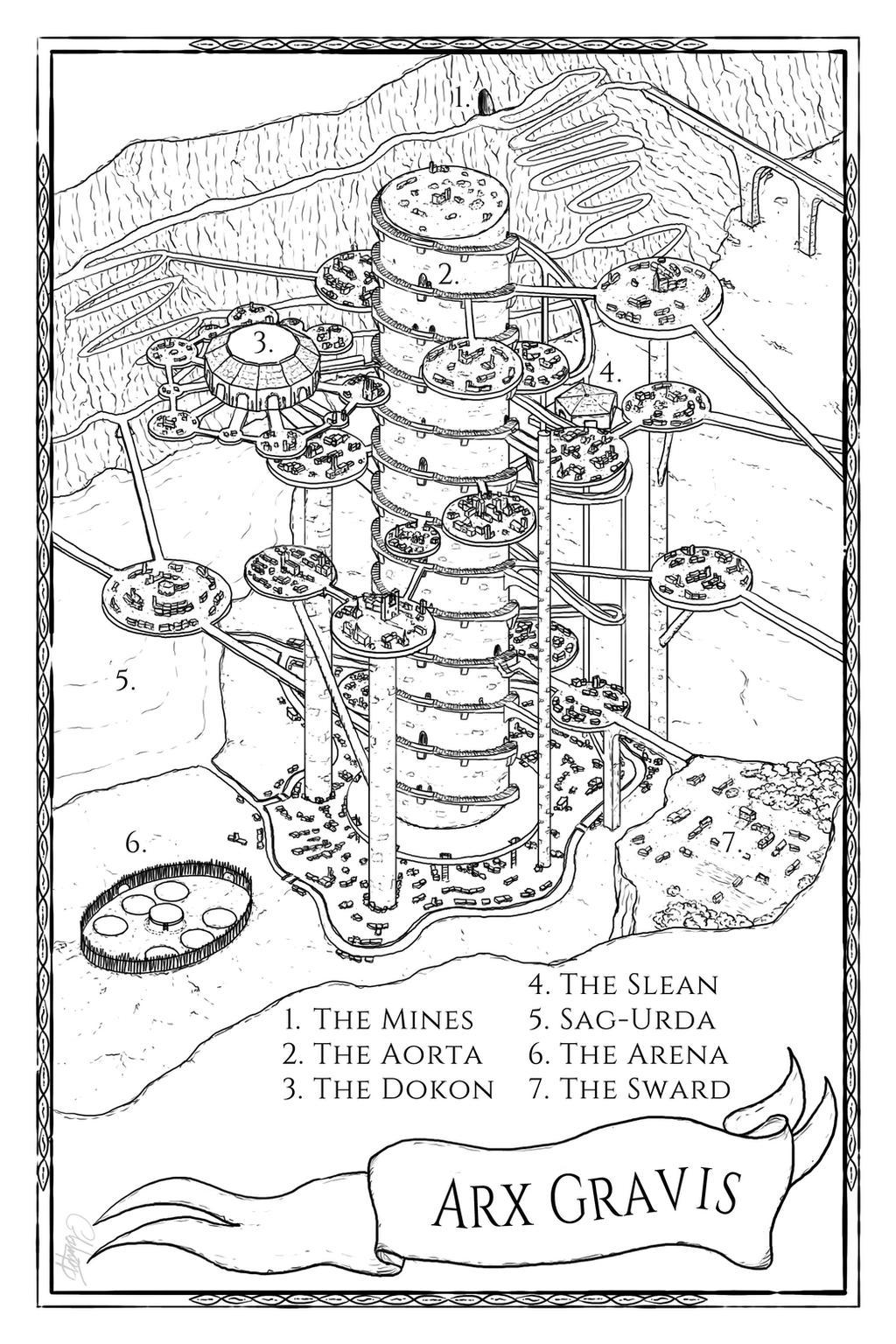 The City of Arx Gravis