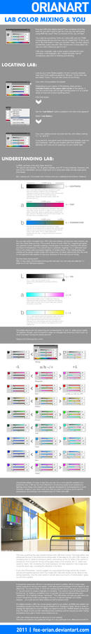 LAB Color Mixing and You
