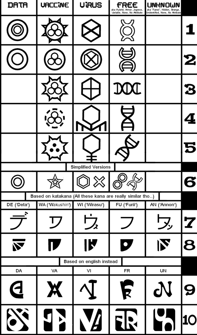 Wip Digimon Attribute Symbols Chart By Bunni89 On Deviantart