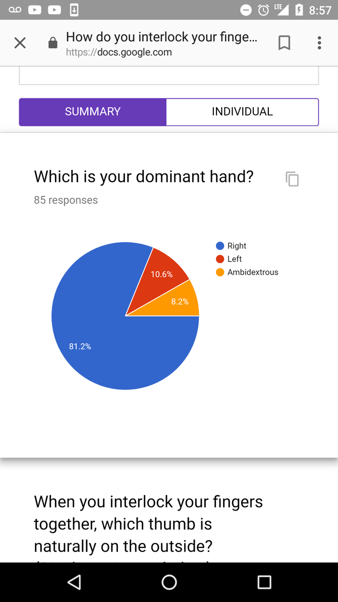 results a poll about fingers furvilla