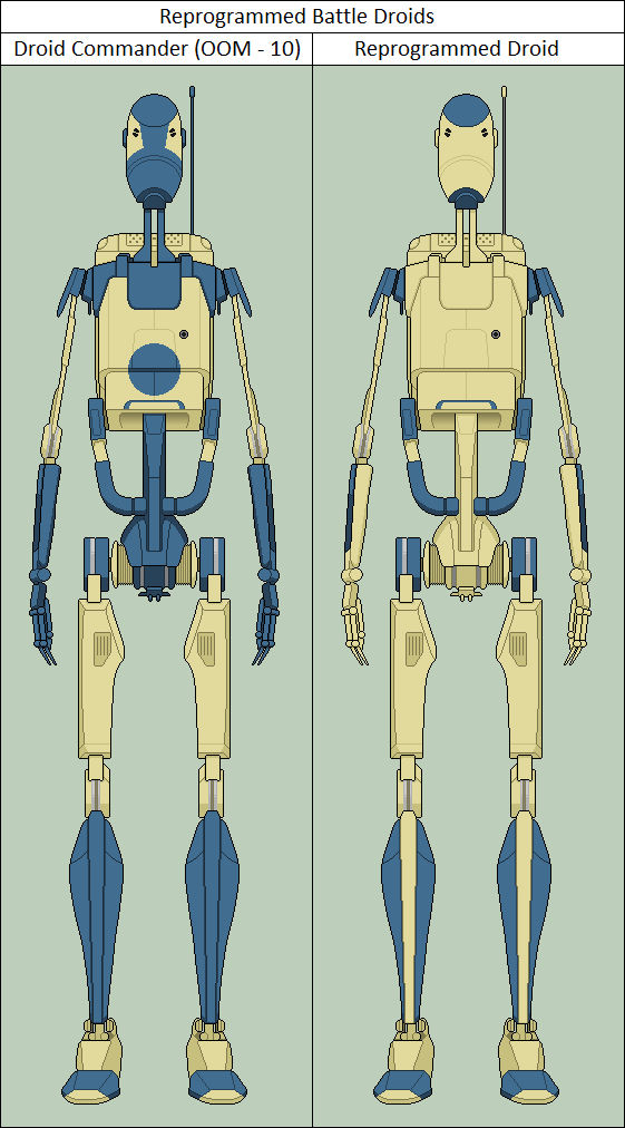 Reprogrammed Battle Droids by vidopro97 on DeviantArt
