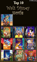 Favorite Childhood Movies