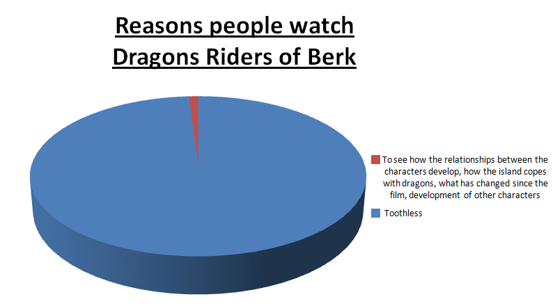 riders of berk episode 14
