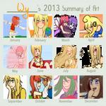 2013 Summary of Art o/