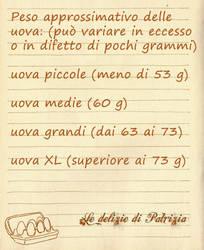 Peso approssimativo delle uova by LedeliziediPatrizia