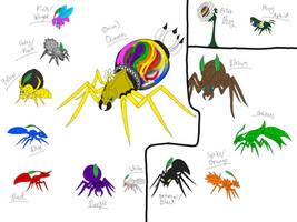 Monsterverse: Pikmin Ants