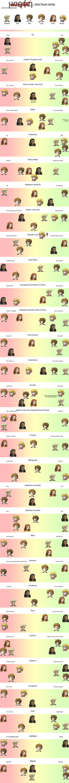 morphE Spectrum Meme by ChibiSilverWings