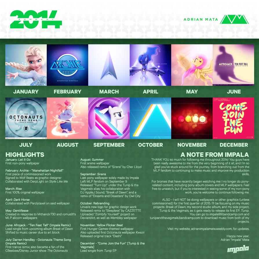 2014 Highlights by AdrianImpalaMata