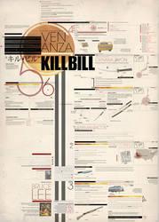 Infographics Kill Bill by Joacodfernandez