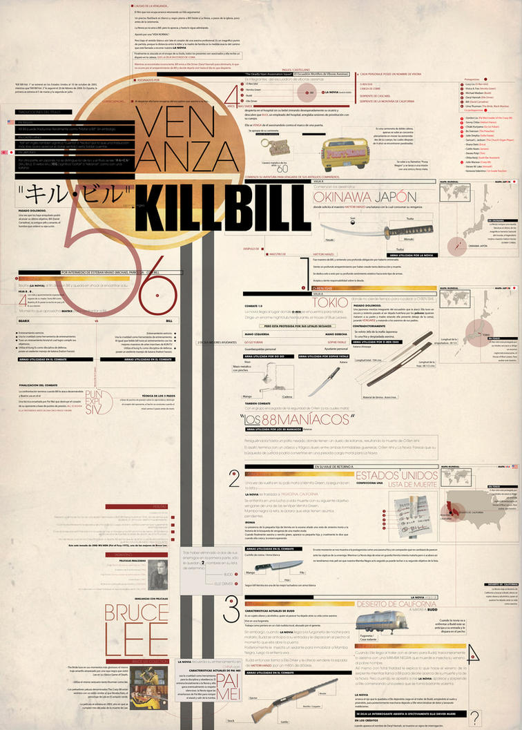 Infographics Kill Bill by Joacodfernandez